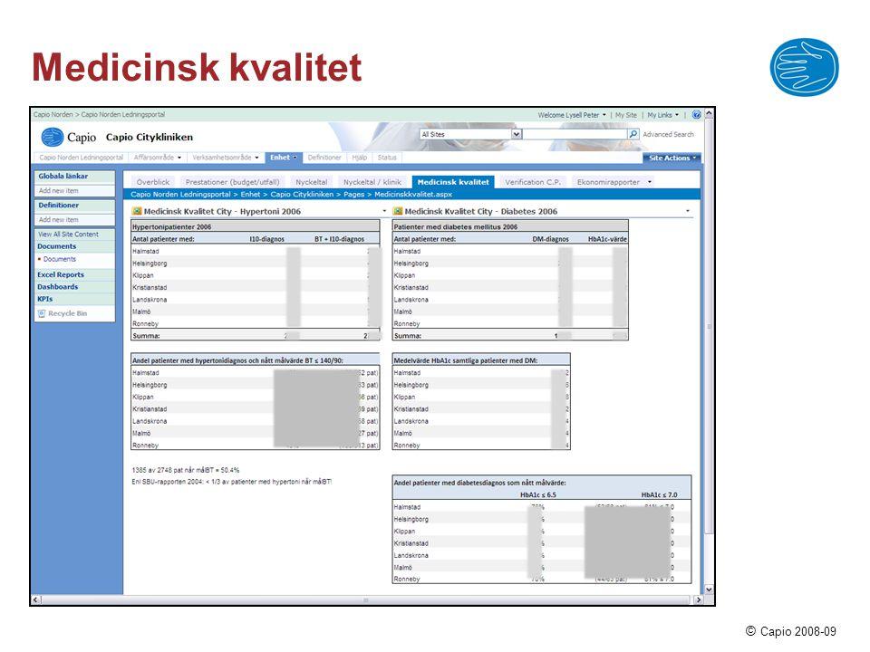 © Capio 2008-09 Slutsatser Teknik är lätt Implementation tar tid...