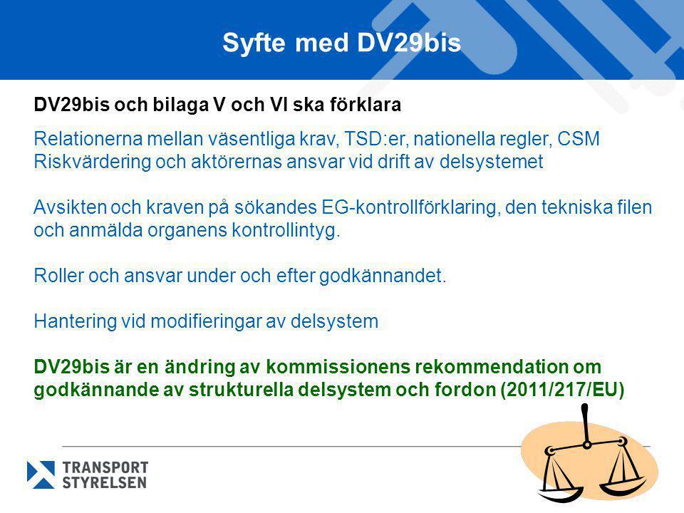 Syfte med DV29bis DV29bis och bilaga V och VI ska förklara Relationerna mellan väsentliga krav, TSD:er, nationella regler, CSM Riskvärdering och aktör