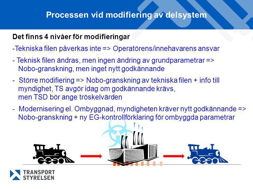 Processen vid modifiering av delsystem Det finns 4 nivåer för modifieringar -Tekniska filen påverkas inte => Operatörens/innehavarens ansvar - Teknisk