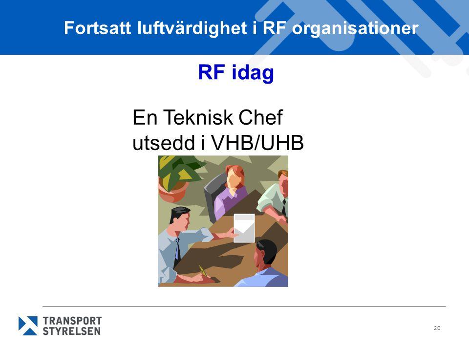 20 RF idag En Teknisk Chef utsedd i VHB/UHB Fortsatt luftvärdighet i RF organisationer