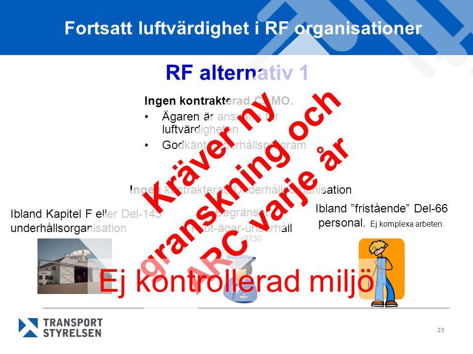 23 RF alternativ 1 Ingen kontrakterad CAMO.