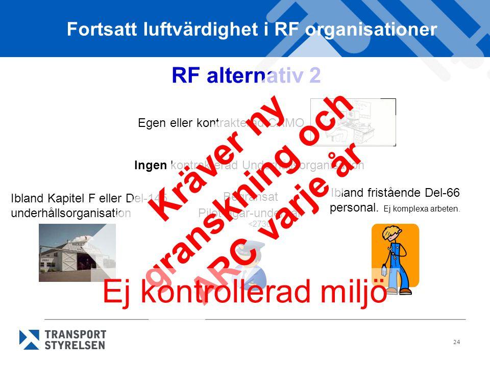 24 RF alternativ 2 Egen eller kontrakterad CAMO Ibland Kapitel F eller Del-145 underhållsorganisation Begränsat Pilot-ägar-underhåll <2730 Ibland fristående Del-66 personal.