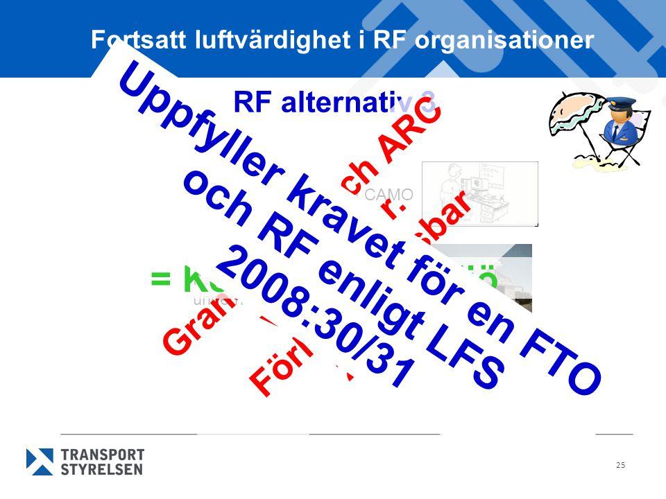 25 RF alternativ 3 Egen eller kontrakterad CAMO Egen eller kontrakterad Kapitel F eller Part-145 underhållsorganisation + Granskning och ARC vart 3:e år.