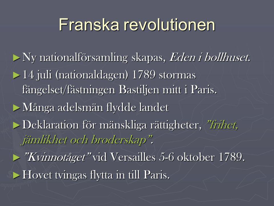 Franska revolutionen ► Ny nationalförsamling skapas, Eden i bollhuset.