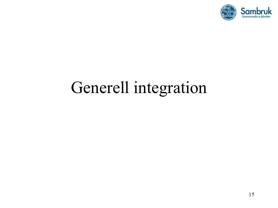 15 Generell integration