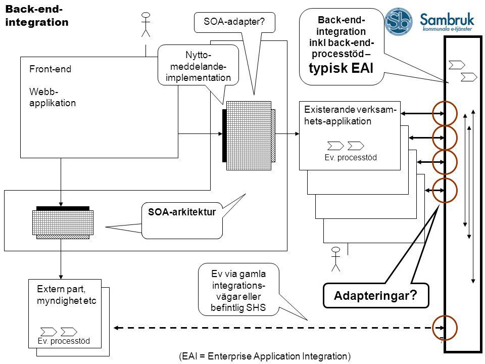 7 Front-end Webb- applikation Extern part, myndighet etc Existerande verksam- hets-applikation Ev. processtöd Back-end- integration SOA-adapter? SOA-a