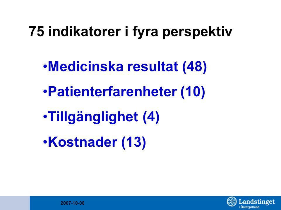 2007-10-08 Medicinska resultat (48) Patienterfarenheter (10) Tillgänglighet (4) Kostnader (13) 75 indikatorer i fyra perspektiv