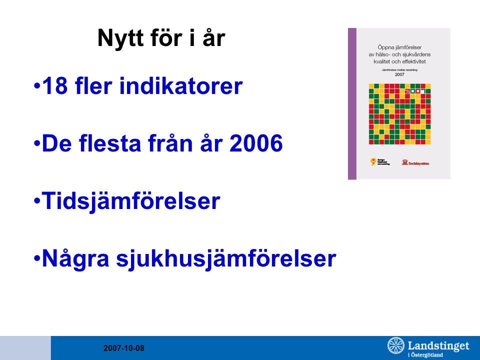 2007-10-08 Olika syften Vård på lika villkor i Sverige.