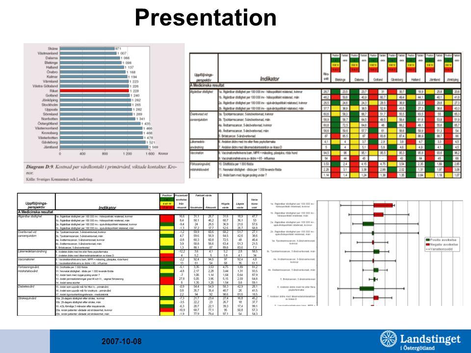 2007-10-08 Presentation