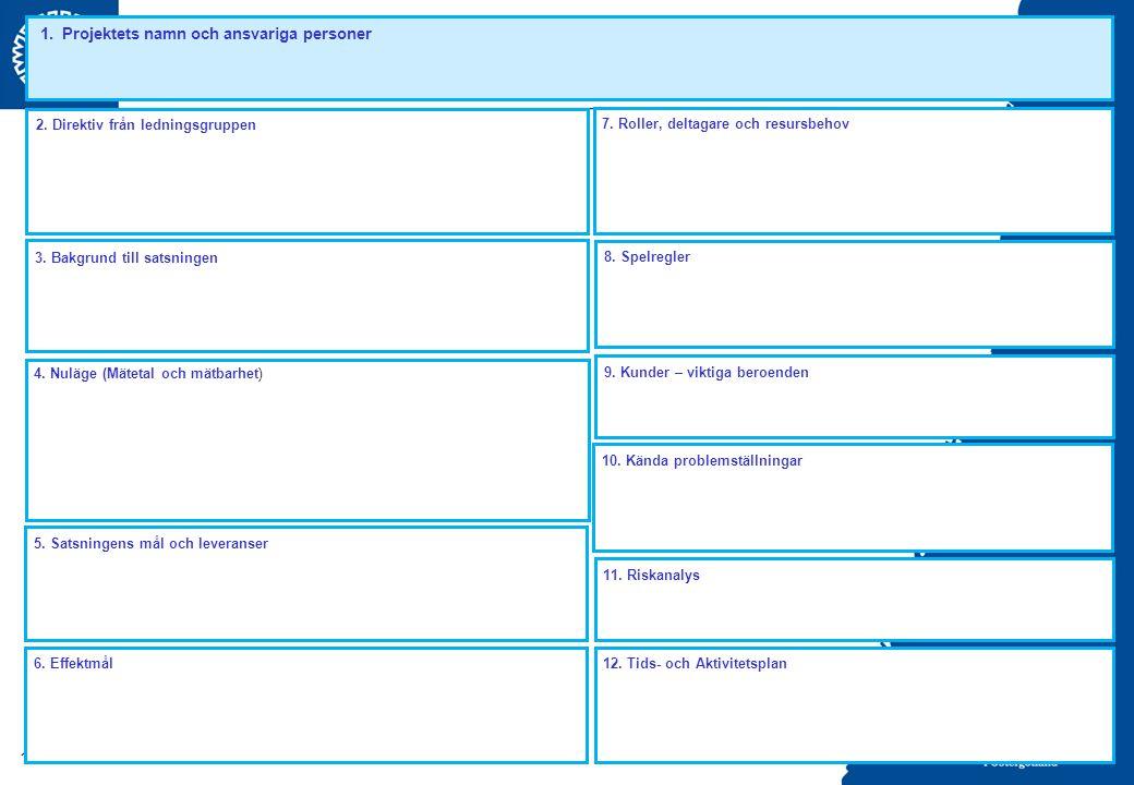 2014-09-041 3. Bakgrund till satsningen 2. Direktiv från ledningsgruppen 4. Nuläge (Mätetal och mätbarhet) 1. Projektets namn och ansvariga personer 6