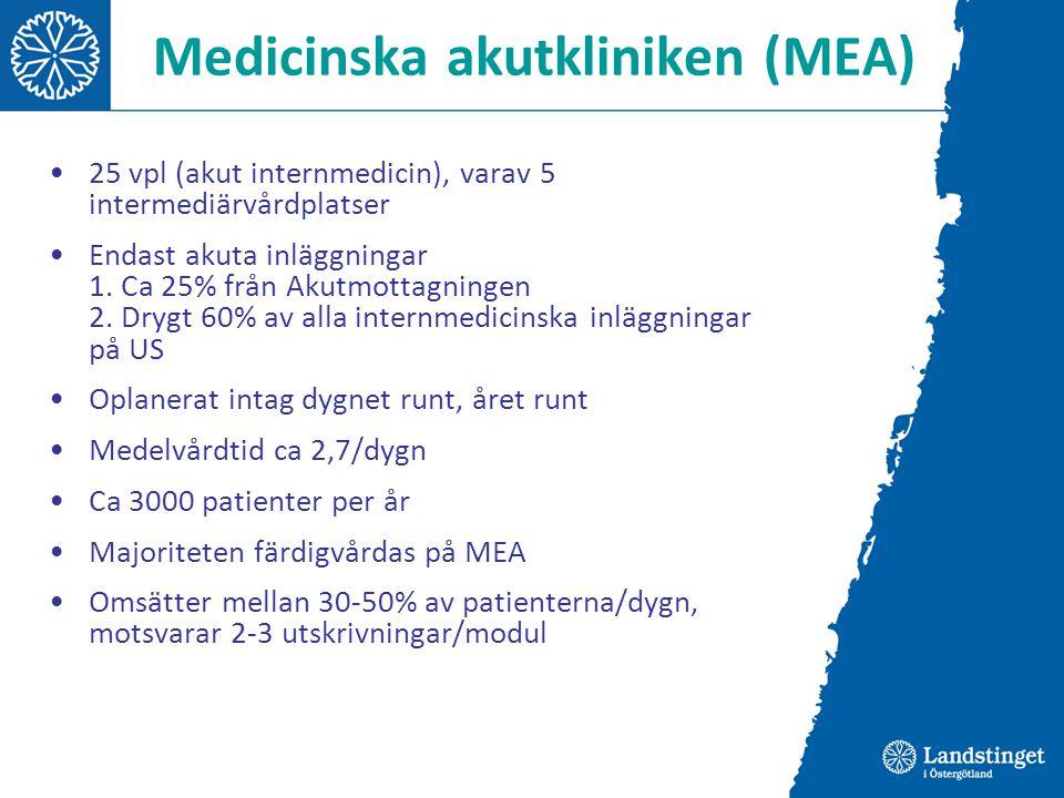 Medicinska akutkliniken (MEA) 25 vpl (akut internmedicin), varav 5 intermediärvårdplatser Endast akuta inläggningar 1. Ca 25% från Akutmottagningen 2.