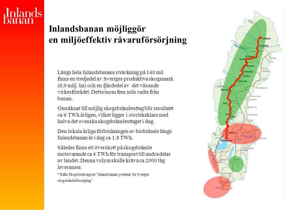 Inlandsbanan möjliggör en miljöeffektiv råvaruförsörjning Längs hela Inlandsbanans sträckning på 140 mil finns en tredjedel av Sveriges produktiva sko