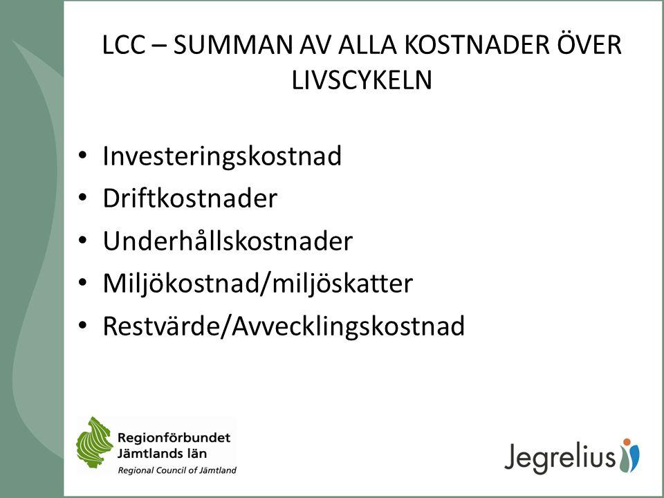 LCC – SUMMAN AV ALLA KOSTNADER ÖVER LIVSCYKELN Investeringskostnad Driftkostnader Underhållskostnader Miljökostnad/miljöskatter Restvärde/Avvecklingsk