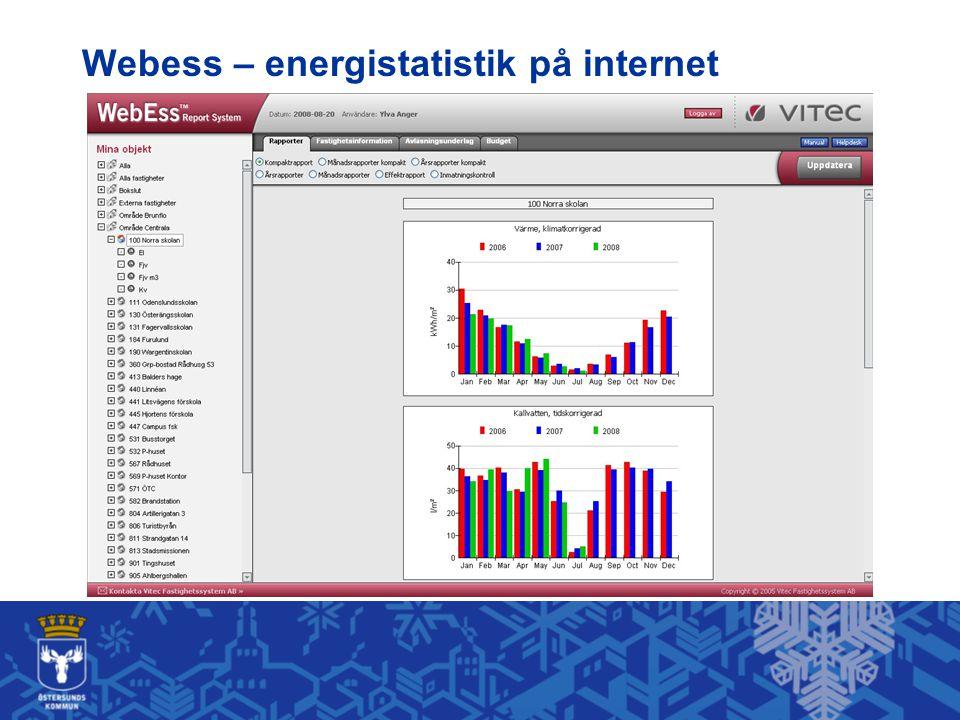 Webess – energistatistik på internet