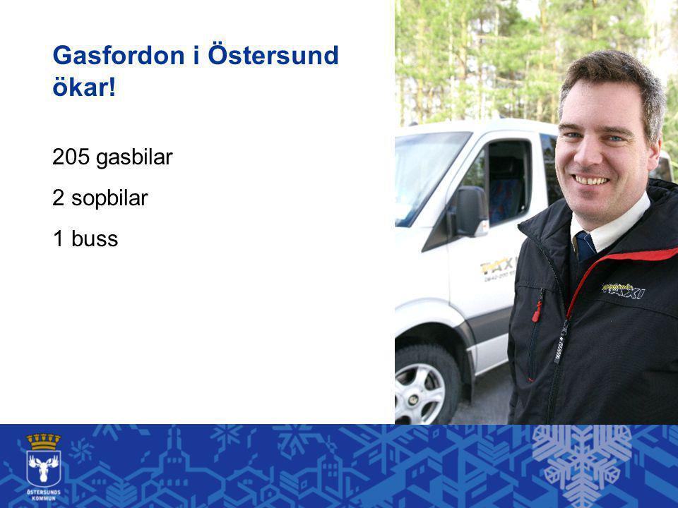 Gasfordon i Östersund ökar! 205 gasbilar 2 sopbilar 1 buss