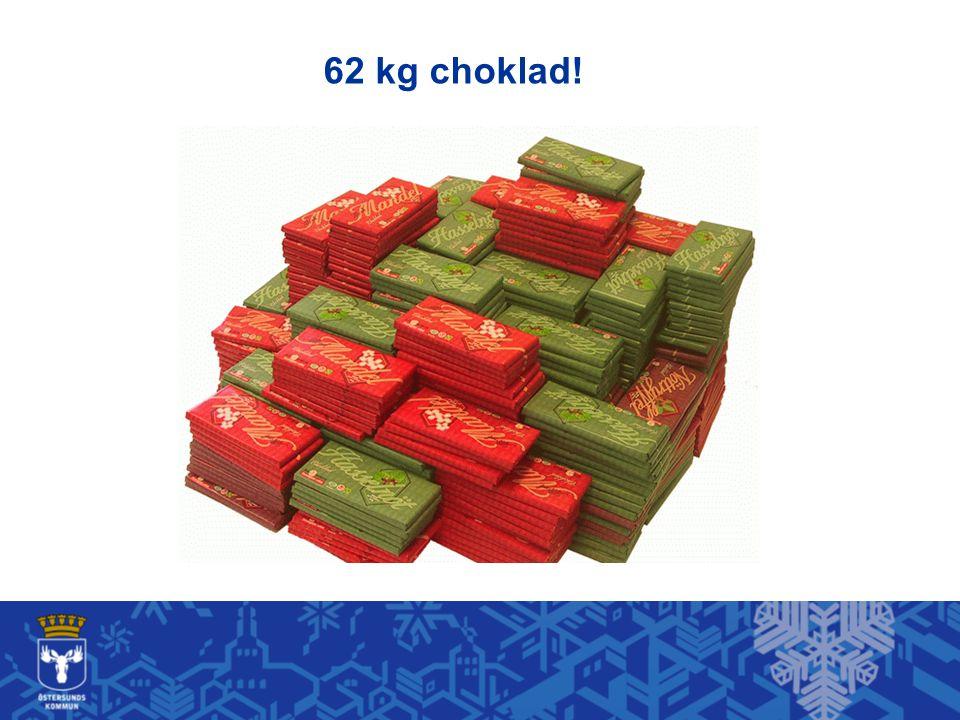 62 kg choklad!