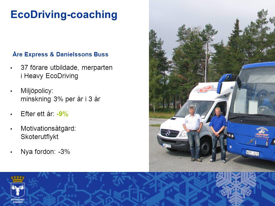 37 förare utbildade, merparten i Heavy EcoDriving Miljöpolicy: minskning 3% per år i 3 år Efter ett år: -9% Motivationsåtgärd: Skoterutflykt Nya fordon: -3% Åre Express & Danielssons Buss EcoDriving-coaching