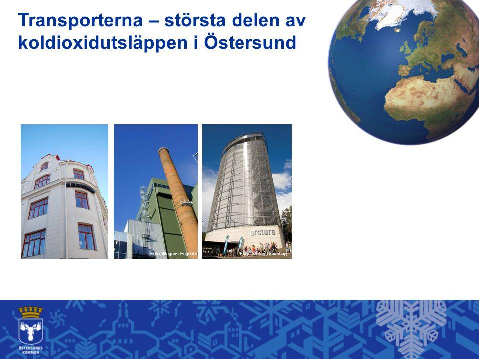 Grön Trafik – hållbara transporter i Östersund Fokus: Minska koldioxidutsläppen
