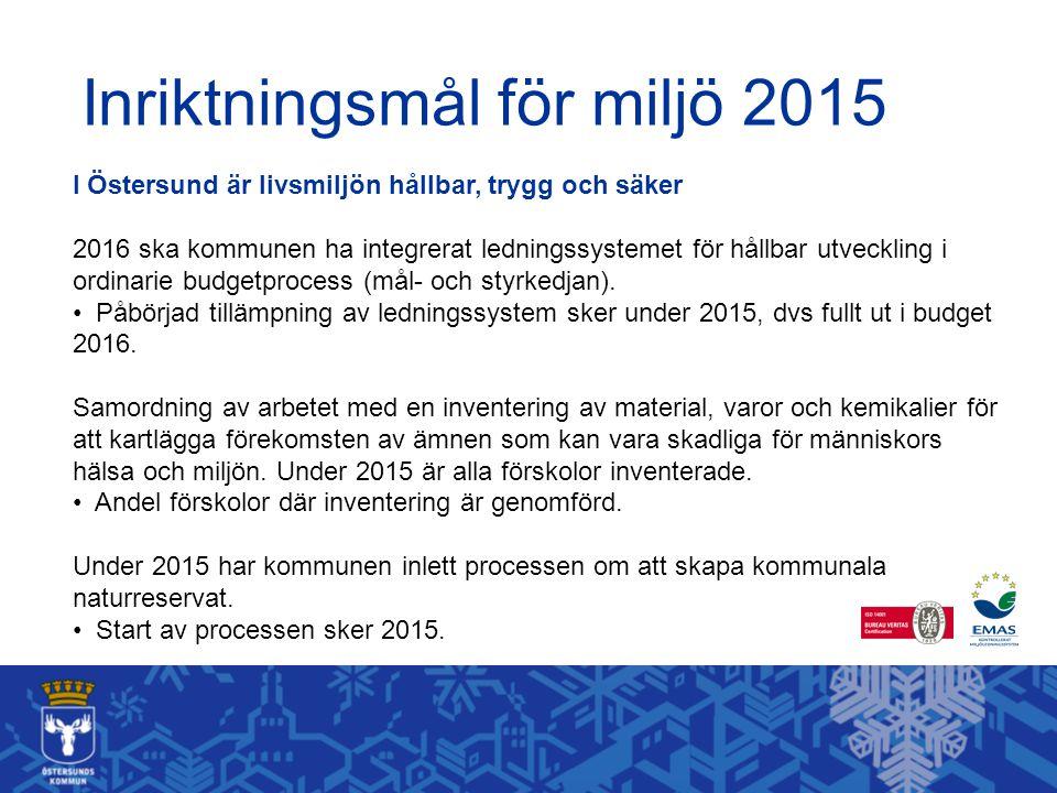 I Östersund är livsmiljön hållbar, trygg och säker 2016 ska kommunen ha integrerat ledningssystemet för hållbar utveckling i ordinarie budgetprocess (