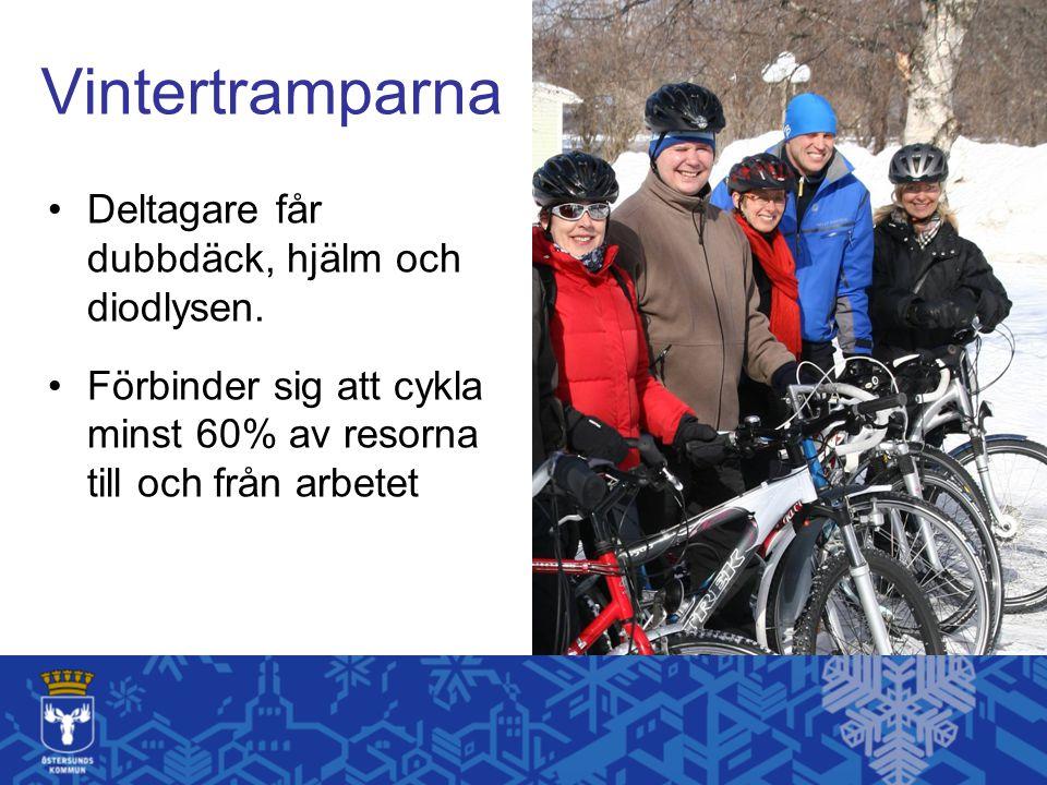 Vintertramparna Deltagare får dubbdäck, hjälm och diodlysen. Förbinder sig att cykla minst 60% av resorna till och från arbetet