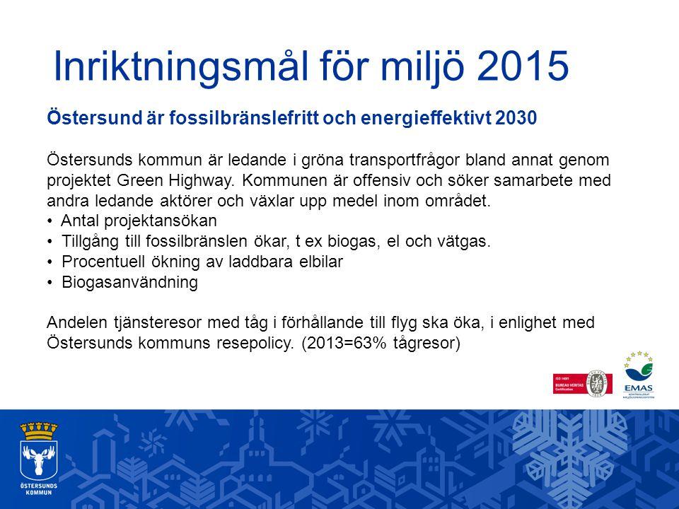 Östersund är fossilbränslefritt och energieffektivt 2030 Östersunds kommun är ledande i gröna transportfrågor bland annat genom projektet Green Highwa