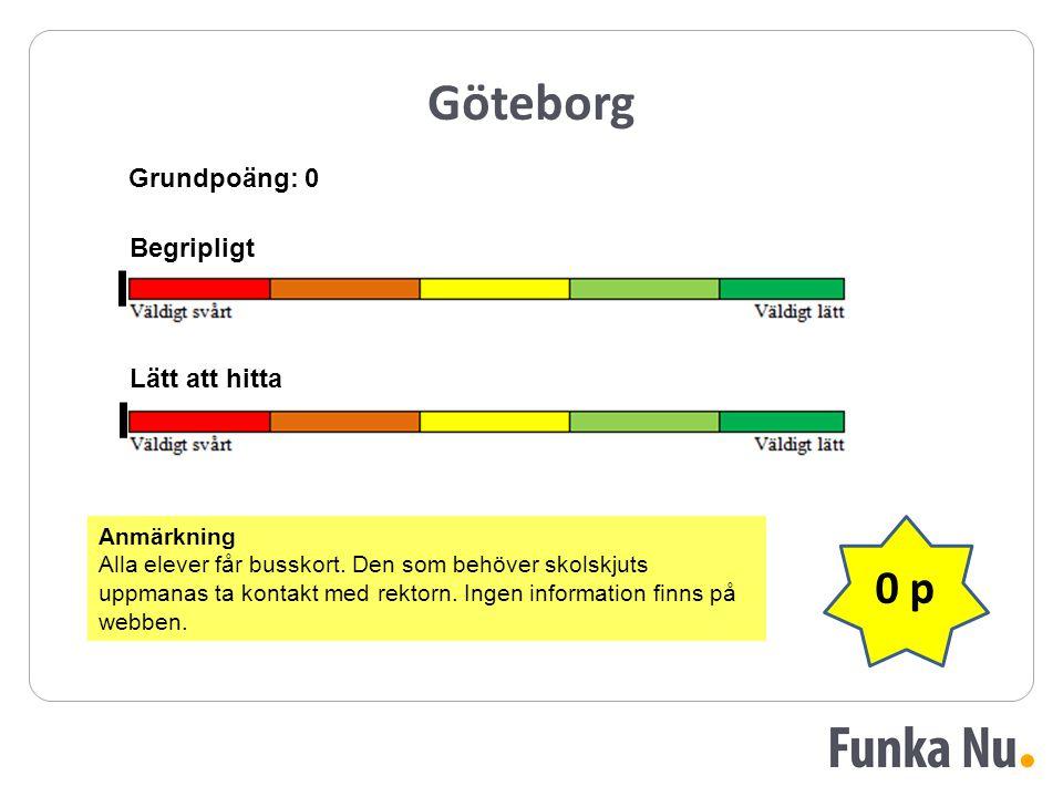 Göteborg Grundpoäng: 0 Begripligt Lätt att hitta 0 p Anmärkning Alla elever får busskort.