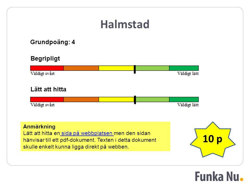 Halmstad Grundpoäng: 4 Begripligt Lätt att hitta 10 p Anmärkning Lätt att hitta en sida på webbplatsen men den sidan hänvisar till ett pdf-dokument. T