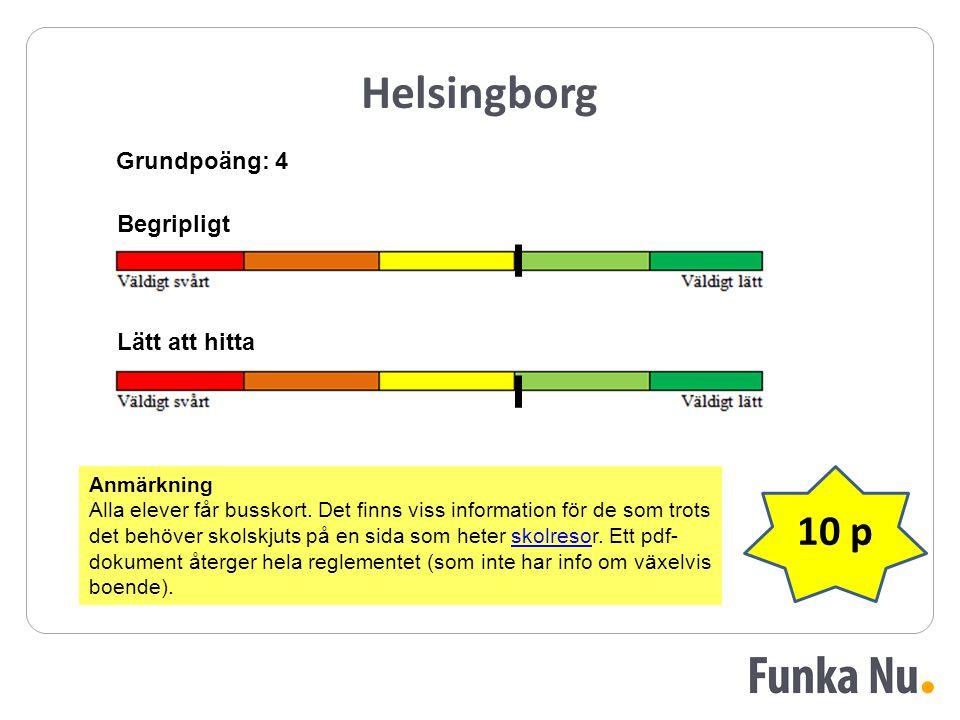 Helsingborg Grundpoäng: 4 Begripligt Lätt att hitta 10 p Anmärkning Alla elever får busskort. Det finns viss information för de som trots det behöver