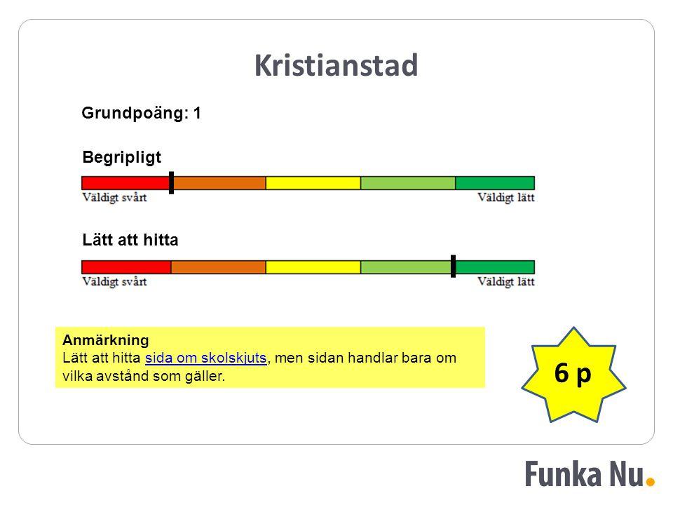 Kristianstad Grundpoäng: 1 Begripligt Lätt att hitta 6 p Anmärkning Lätt att hitta sida om skolskjuts, men sidan handlar bara om vilka avstånd som gäller.sida om skolskjuts
