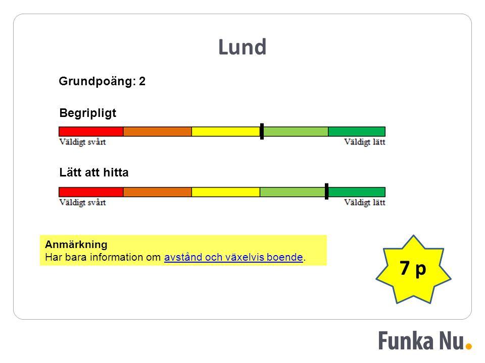 Lund Grundpoäng: 2 Begripligt Lätt att hitta 7 p Anmärkning Har bara information om avstånd och växelvis boende.avstånd och växelvis boende