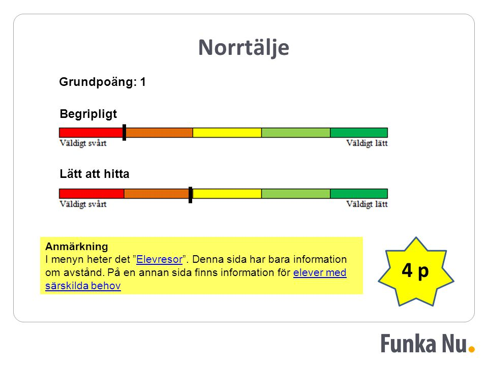 """Norrtälje Grundpoäng: 1 Begripligt Lätt att hitta 4 p Anmärkning I menyn heter det """"Elevresor"""". Denna sida har bara information om avstånd. På en anna"""