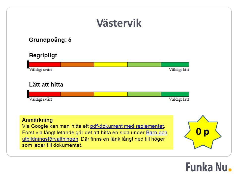 Västervik Grundpoäng: 5 Begripligt Lätt att hitta 0 p Anmärkning Via Google kan man hitta ett pdf-dokument med reglementet. Först via långt letande gå