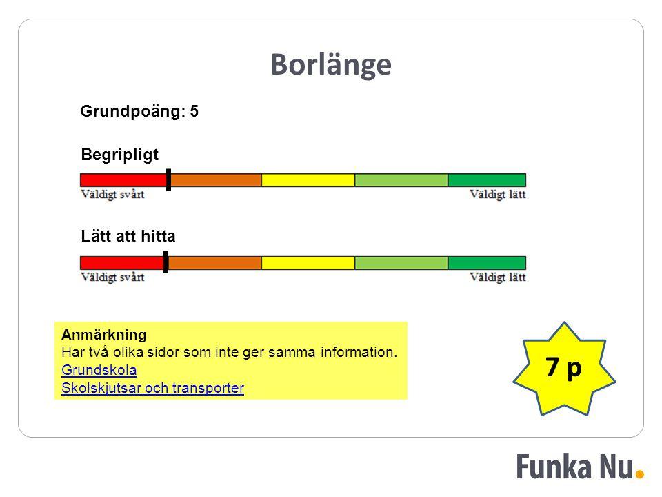 Borlänge Grundpoäng: 5 Begripligt Lätt att hitta 7 p Anmärkning Har två olika sidor som inte ger samma information.