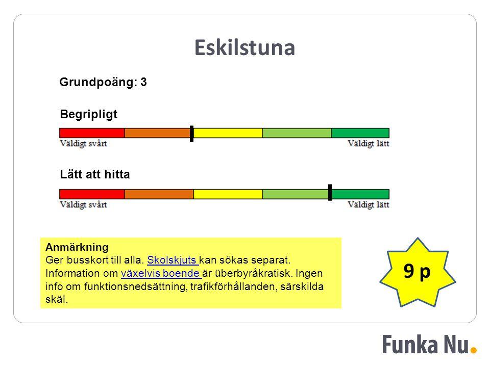 Eskilstuna Grundpoäng: 3 Begripligt Lätt att hitta 9 p Anmärkning Ger busskort till alla.