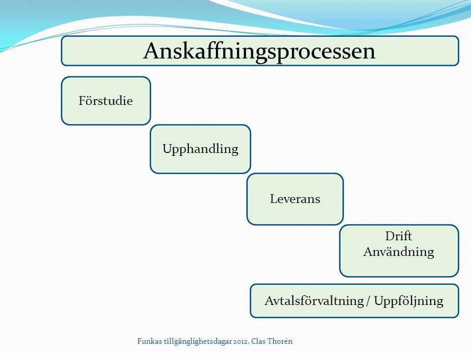 Förstudie Upphandling Leverans Drift Användning Avtalsförvaltning / Uppföljning Anskaffningsprocessen Funkas tillgänglighetsdagar 2012, Clas Thorén