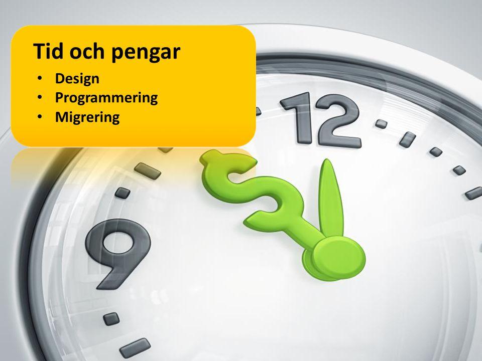Tid och pengar Design Programmering Migrering