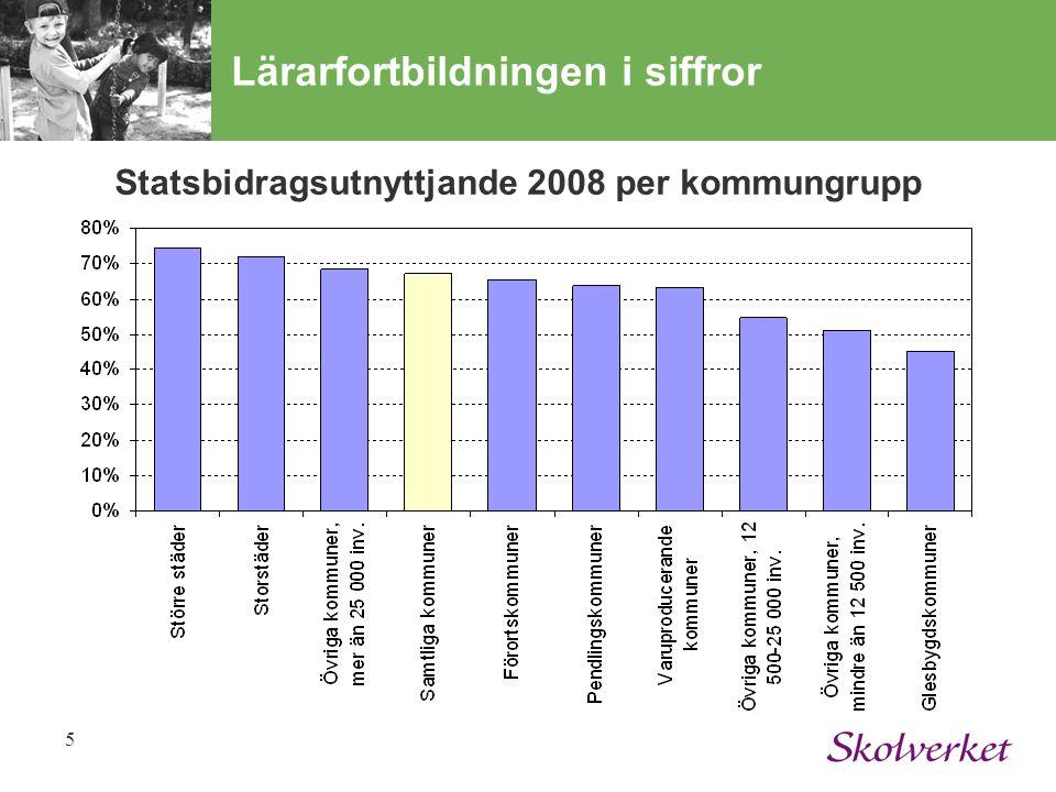 5 Statsbidragsutnyttjande 2008 per kommungrupp Lärarfortbildningen i siffror
