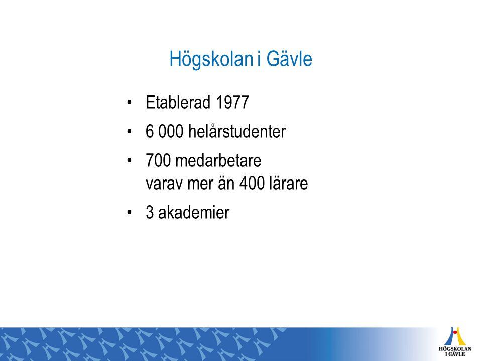 Högskolan i Gävle Etablerad 1977 6 000 helårstudenter 700 medarbetare varav mer än 400 lärare 3 akademier