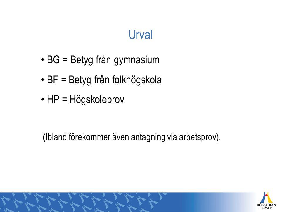 Urval BG = Betyg från gymnasium BF = Betyg från folkhögskola HP = Högskoleprov (Ibland förekommer även antagning via arbetsprov).