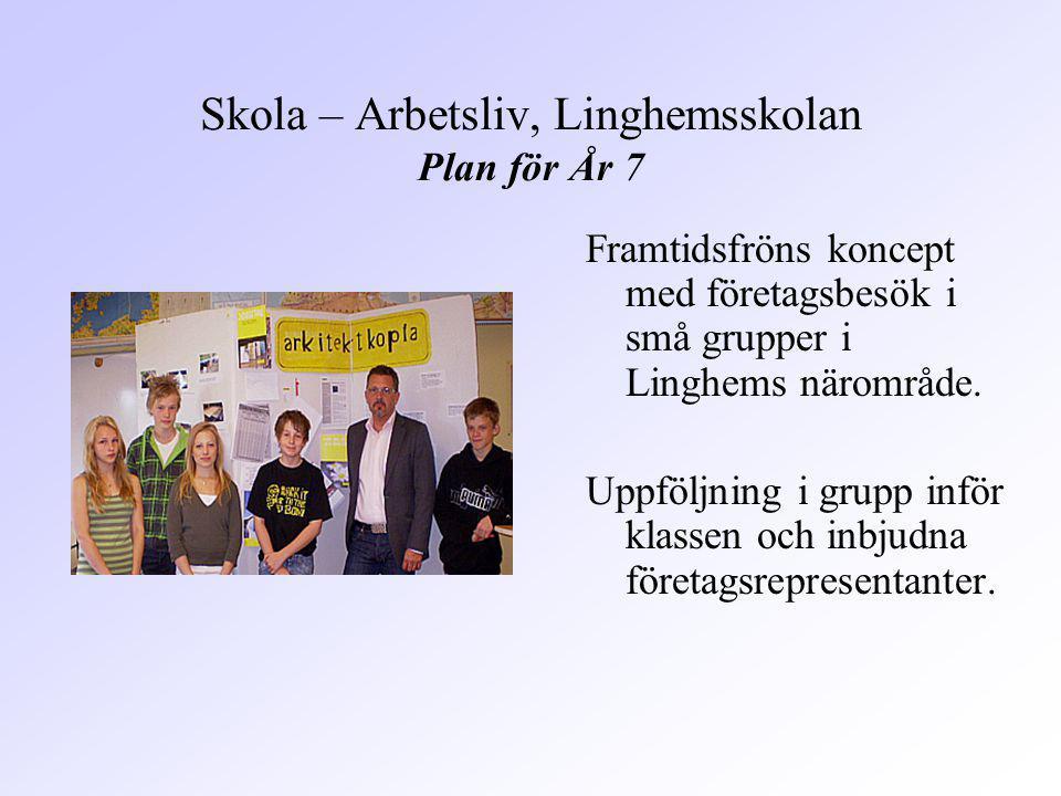 Skola – Arbetsliv, Linghemsskolan Plan för År 7 Framtidsfröns koncept med företagsbesök i små grupper i Linghems närområde.
