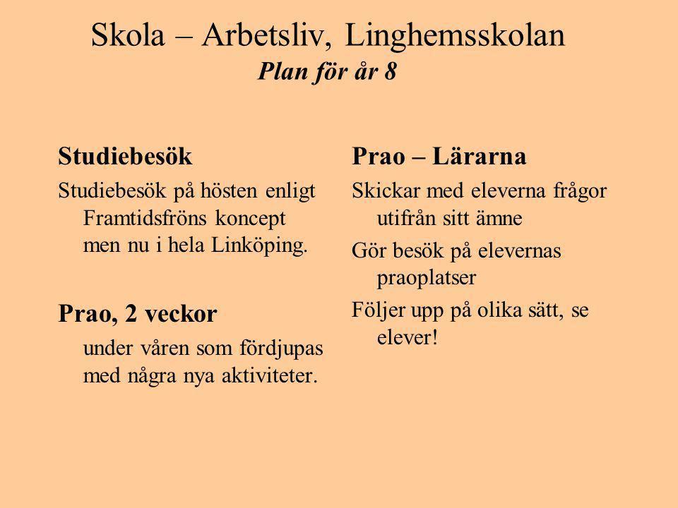 Skola – Arbetsliv, Linghemsskolan Plan för år 8 Studiebesök Studiebesök på hösten enligt Framtidsfröns koncept men nu i hela Linköping.