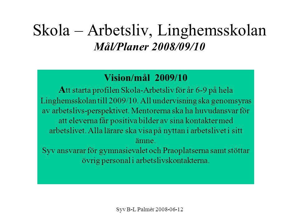 Skola – Arbetsliv, Linghemsskolan Mål/Planer 2008/09/10 Vision/mål 2009/10 A tt starta profilen Skola-Arbetsliv för år 6-9 på hela Linghemsskolan till 2009/10.