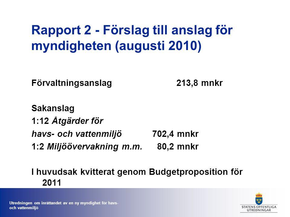 Utredningen om inrättandet av en ny myndighet för havs- och vattenmiljö Rapport 2 - Förslag till anslag för myndigheten (augusti 2010) Förvaltningsanslag213,8 mnkr Sakanslag 1:12 Åtgärder för havs- och vattenmiljö702,4 mnkr 1:2 Miljöövervakning m.m.