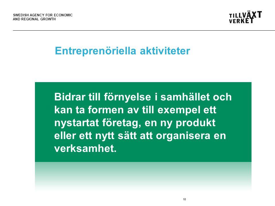 SWEDISH AGENCY FOR ECONOMIC AND REGIONAL GROWTH Entreprenöriella aktiviteter 10 Bidrar till förnyelse i samhället och kan ta formen av till exempel ett nystartat företag, en ny produkt eller ett nytt sätt att organisera en verksamhet.