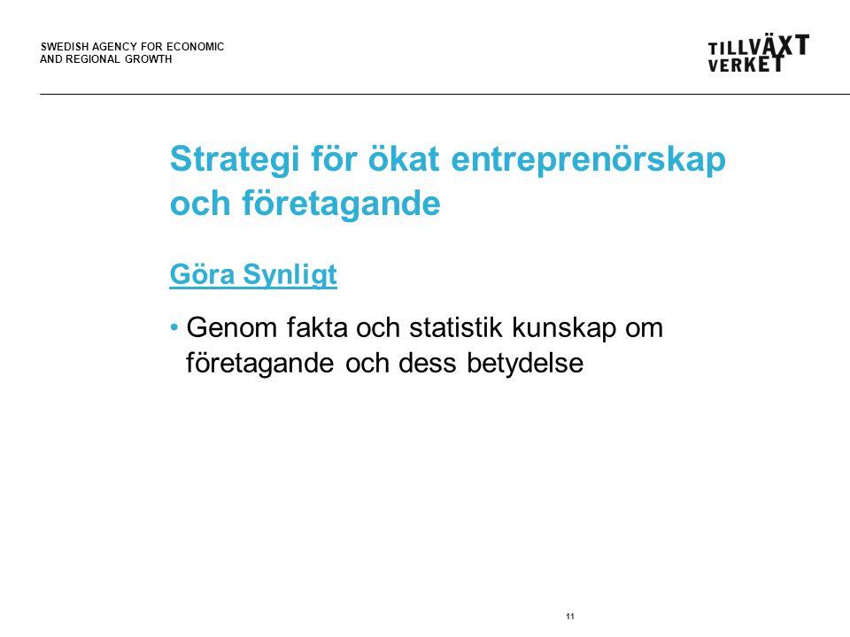 SWEDISH AGENCY FOR ECONOMIC AND REGIONAL GROWTH Strategi för ökat entreprenörskap och företagande Göra Synligt Genom fakta och statistik kunskap om företagande och dess betydelse 11