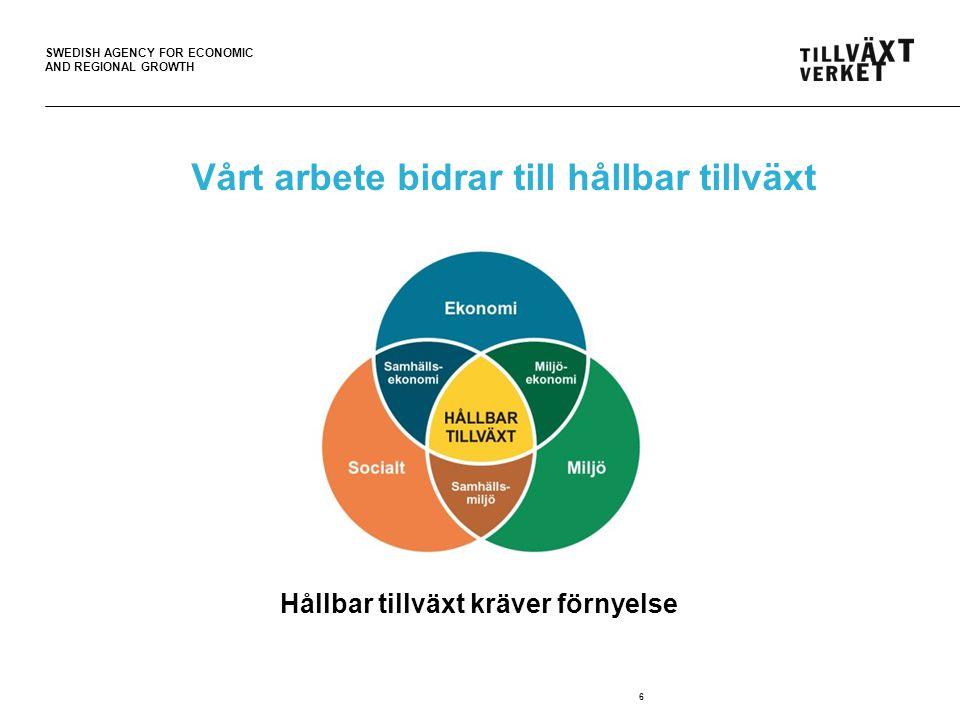 SWEDISH AGENCY FOR ECONOMIC AND REGIONAL GROWTH Vårt arbete bidrar till hållbar tillväxt 6 Hållbar tillväxt kräver förnyelse