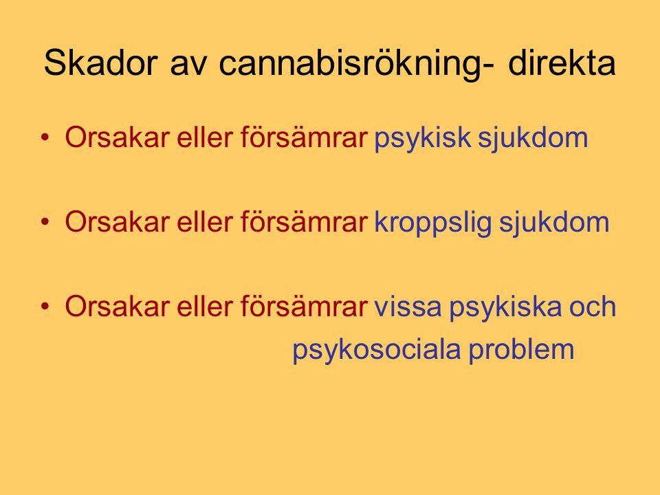 Skador av cannabisrökning- direkta Orsakar eller försämrar psykisk sjukdom Orsakar eller försämrar kroppslig sjukdom Orsakar eller försämrar vissa psy