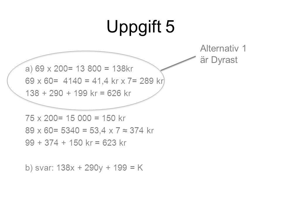 Uppgift 5 a) 69 x 200= 13 800 = 138kr 69 x 60= 4140 = 41,4 kr x 7= 289 kr 138 + 290 + 199 kr = 626 kr 75 x 200= 15 000 = 150 kr 89 x 60= 5340 = 53,4 x 7 ≈ 374 kr 99 + 374 + 150 kr = 623 kr b) svar: 138x + 290y + 199 = K Alternativ 1 är Dyrast