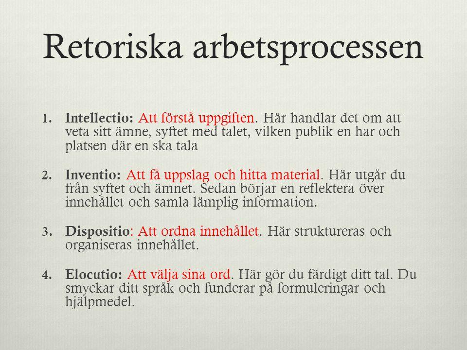 Retoriska arbetsprocessen 1. Intellectio: Att förstå uppgiften. Här handlar det om att veta sitt ämne, syftet med talet, vilken publik en har och plat