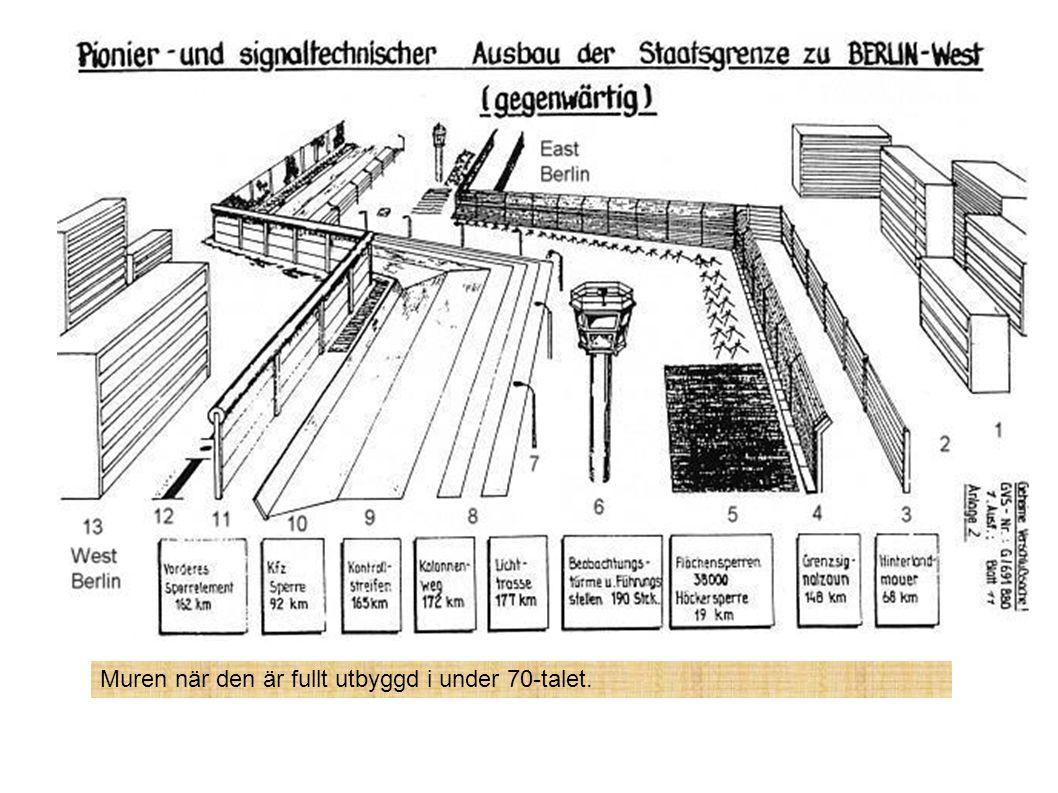 Muren när den är fullt utbyggd i under 70-talet.